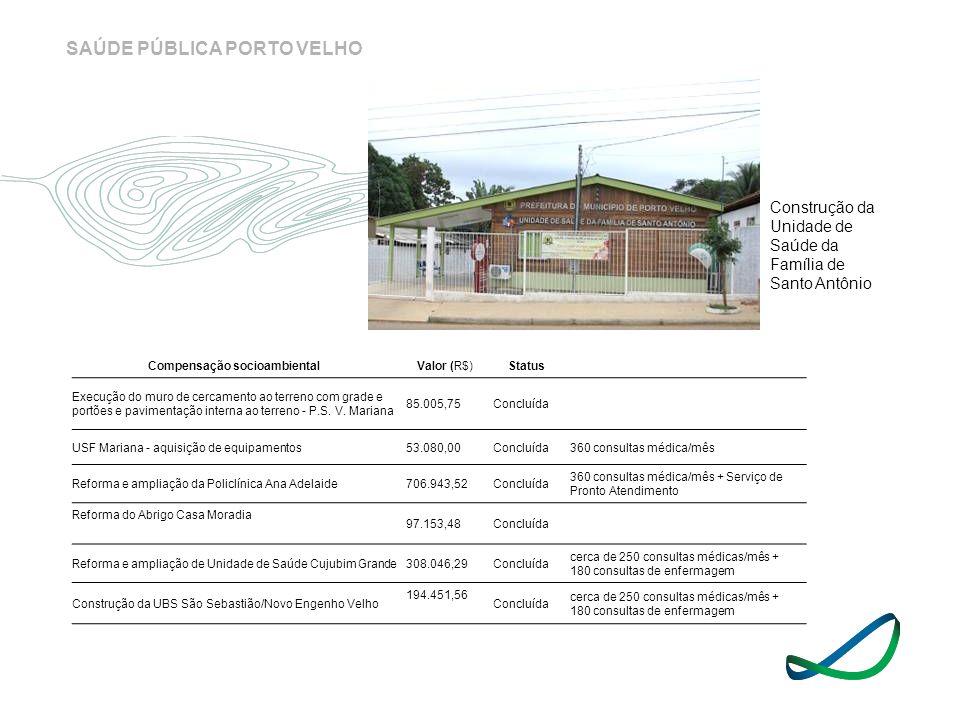 Compensação socioambientalValor (R$)Status Execução do muro de cercamento ao terreno com grade e portões e pavimentação interna ao terreno - P.S. V. M