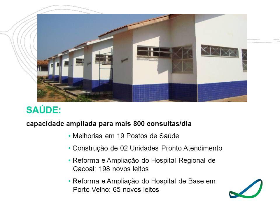 SAÚDE: capacidade ampliada para mais 800 consultas/dia Melhorias em 19 Postos de Saúde Construção de 02 Unidades Pronto Atendimento Reforma e Ampliaçã