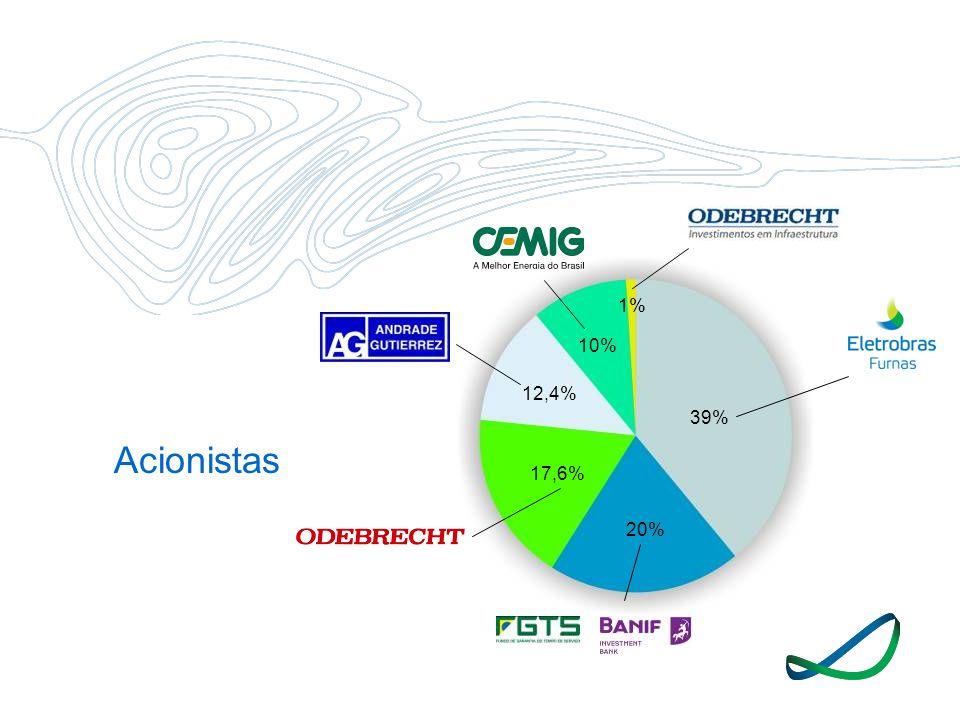Acionistas 39% 20% 17,6% 12,4% 10% 1%
