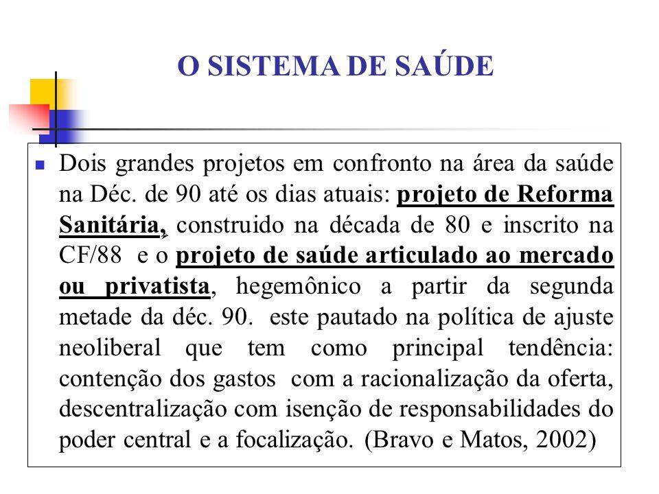 O SISTEMA DE SAÚDE Dois grandes projetos em confronto na área da saúde na Déc. de 90 até os dias atuais: projeto de Reforma Sanitária, construido na d