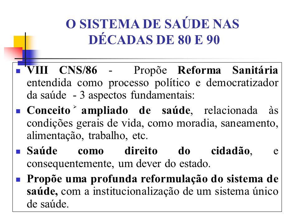 O SISTEMA DE SAÚDE NAS DÉCADAS DE 80 E 90 VIII CNS/86 - Propõe Reforma Sanitária entendida como processo político e democratizador da saúde - 3 aspect