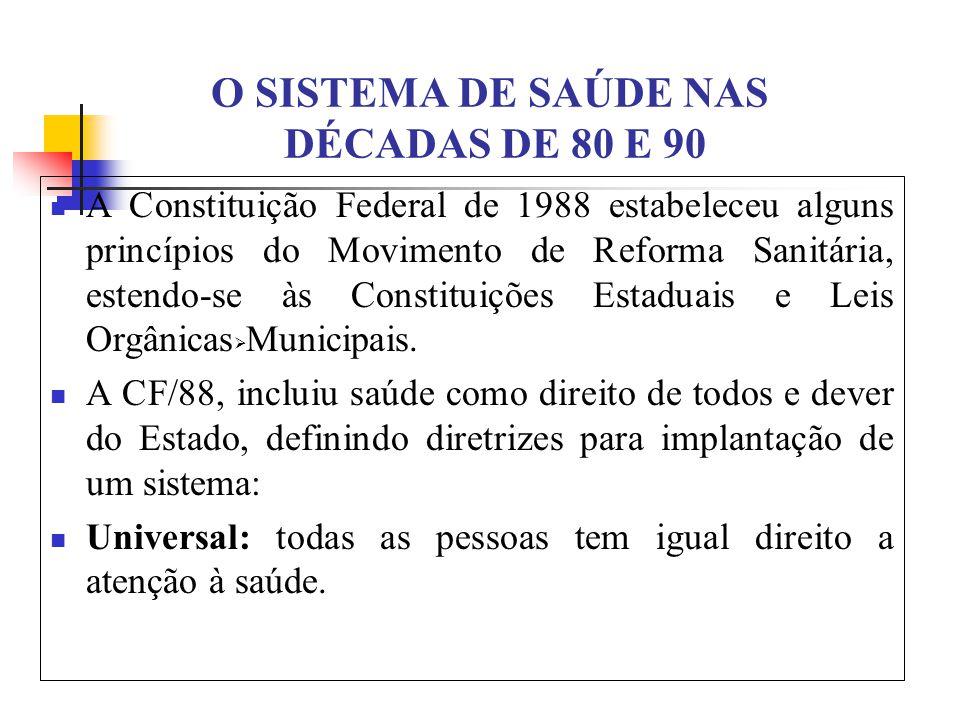 O SISTEMA DE SAÚDE NAS DÉCADAS DE 80 E 90 A Constituição Federal de 1988 estabeleceu alguns princípios do Movimento de Reforma Sanitária, estendo-se às Constituições Estaduais e Leis Orgânicas Municipais.