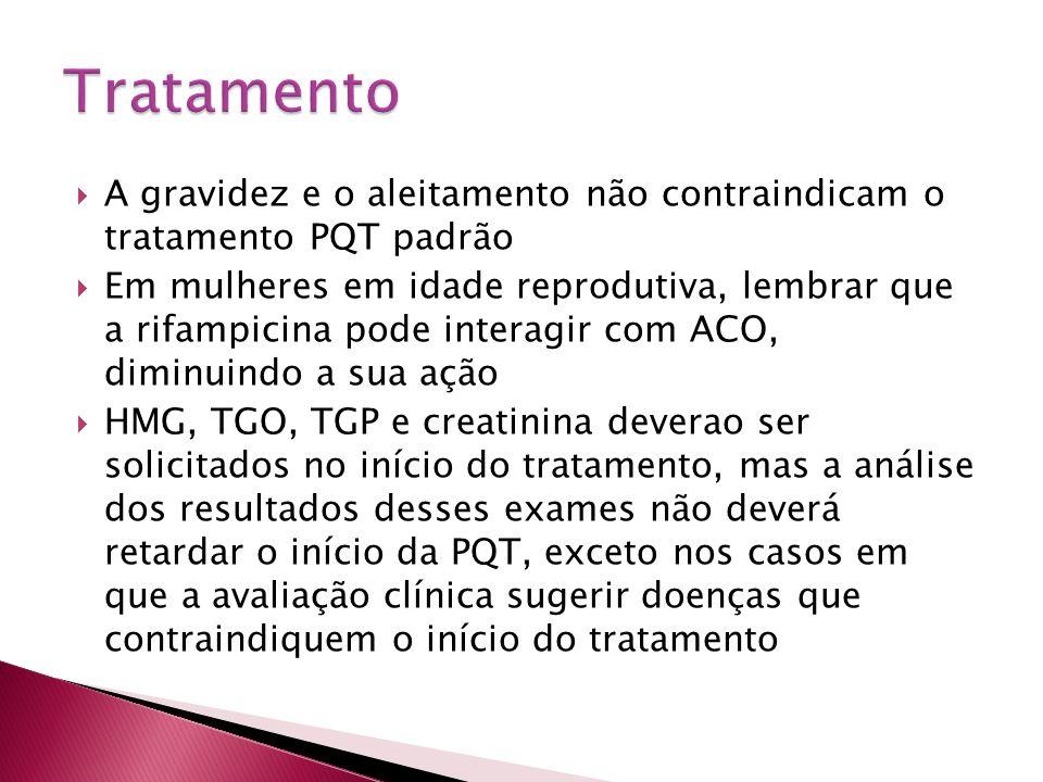 A gravidez e o aleitamento não contraindicam o tratamento PQT padrão Em mulheres em idade reprodutiva, lembrar que a rifampicina pode interagir com AC