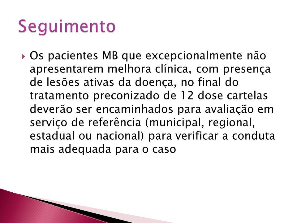 Os pacientes MB que excepcionalmente não apresentarem melhora clínica, com presença de lesões ativas da doença, no final do tratamento preconizado de