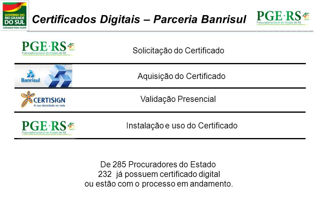 Certificados Digitais – Parceria Banrisul Solicitação do Certificado Aquisição do Certificado Validação Presencial Instalação e uso do Certificado De