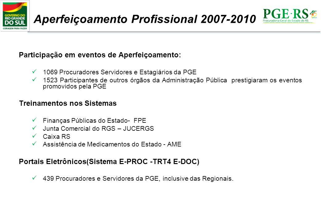 Aperfeiçoamento Profissional 2007-2010 Participação em eventos de Aperfeiçoamento: 1069 Procuradores Servidores e Estagiários da PGE 1523 Participante