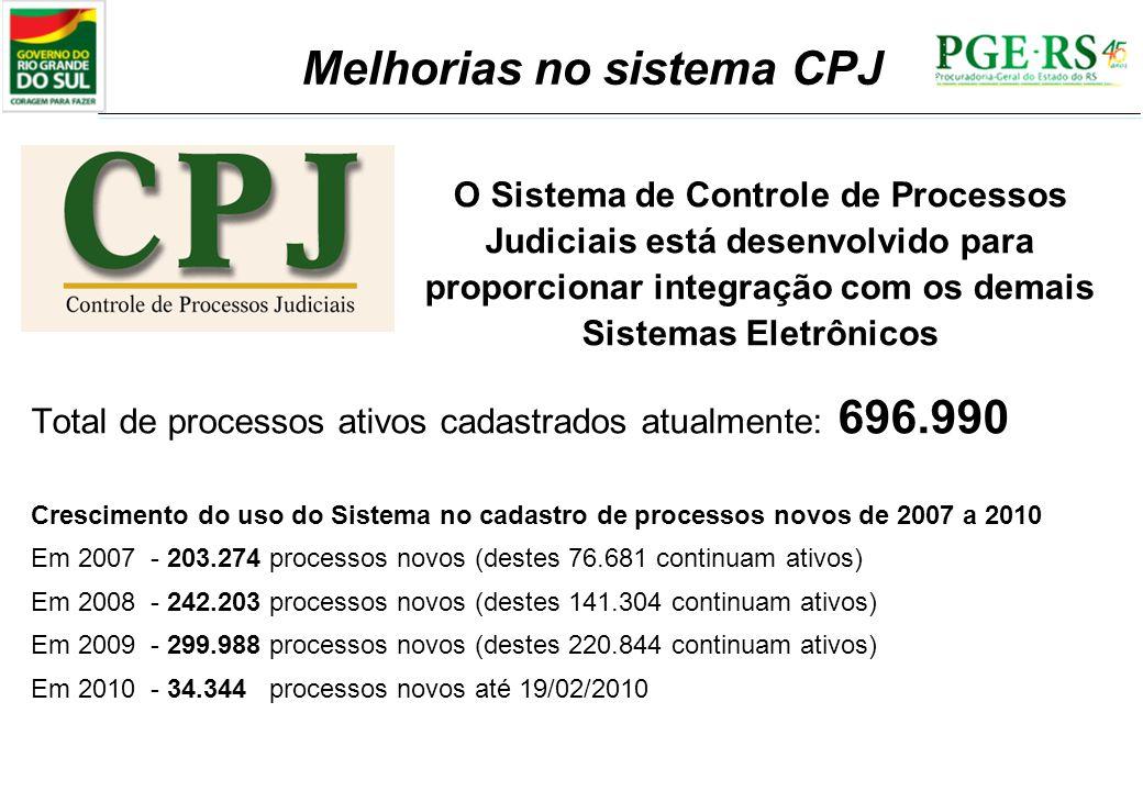 Melhorias no sistema CPJ O Sistema de Controle de Processos Judiciais está desenvolvido para proporcionar integração com os demais Sistemas Eletrônico