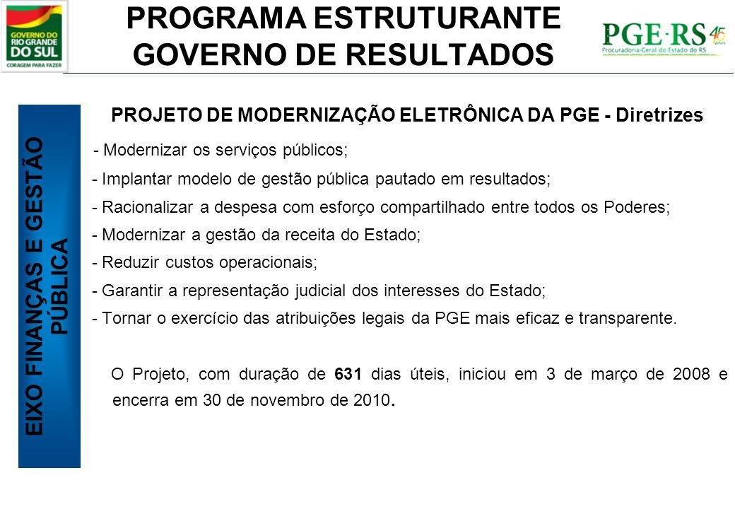 PROGRAMA ESTRUTURANTE GOVERNO DE RESULTADOS PROJETO DE MODERNIZAÇÃO ELETRÔNICA DA PGE - Diretrizes - Modernizar os serviços públicos; - Implantar mode