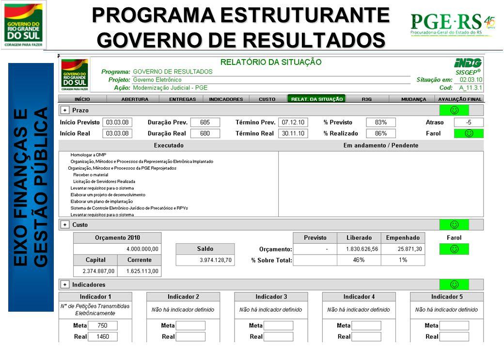 PROGRAMA ESTRUTURANTE GOVERNO DE RESULTADOS EIXO FINANÇAS E GESTÃO PÚBLICA