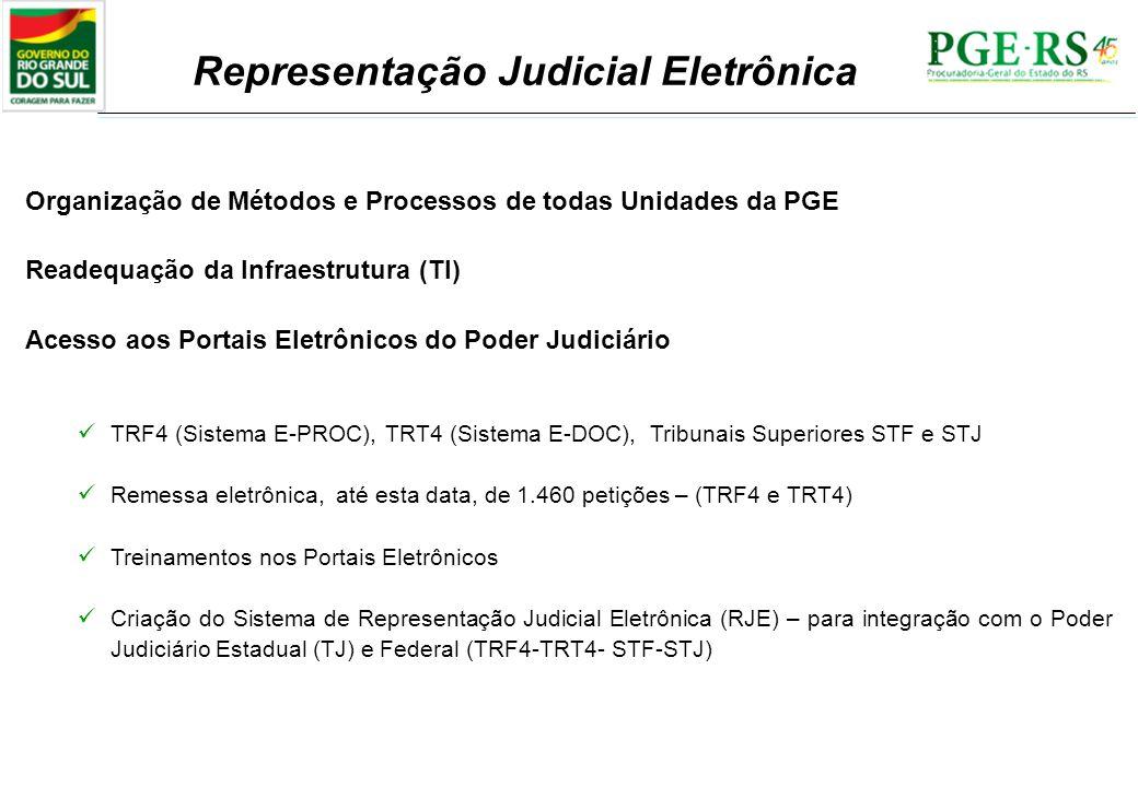 Representação Judicial Eletrônica Organização de Métodos e Processos de todas Unidades da PGE Readequação da Infraestrutura (TI) Acesso aos Portais El