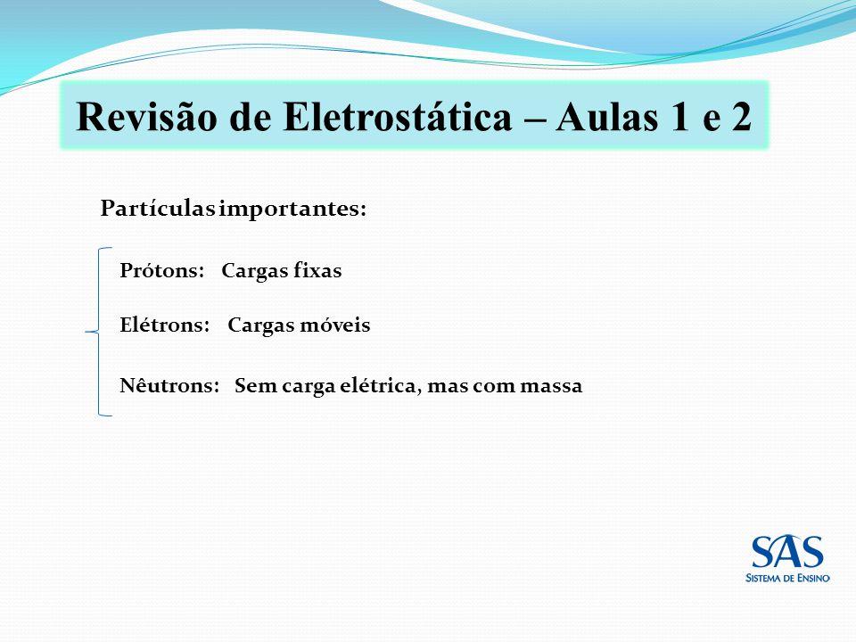 Partículas importantes: Prótons:Cargas fixas Elétrons:Cargas móveis Nêutrons:Sem carga elétrica, mas com massa Revisão de Eletrostática – Aulas 1 e 2