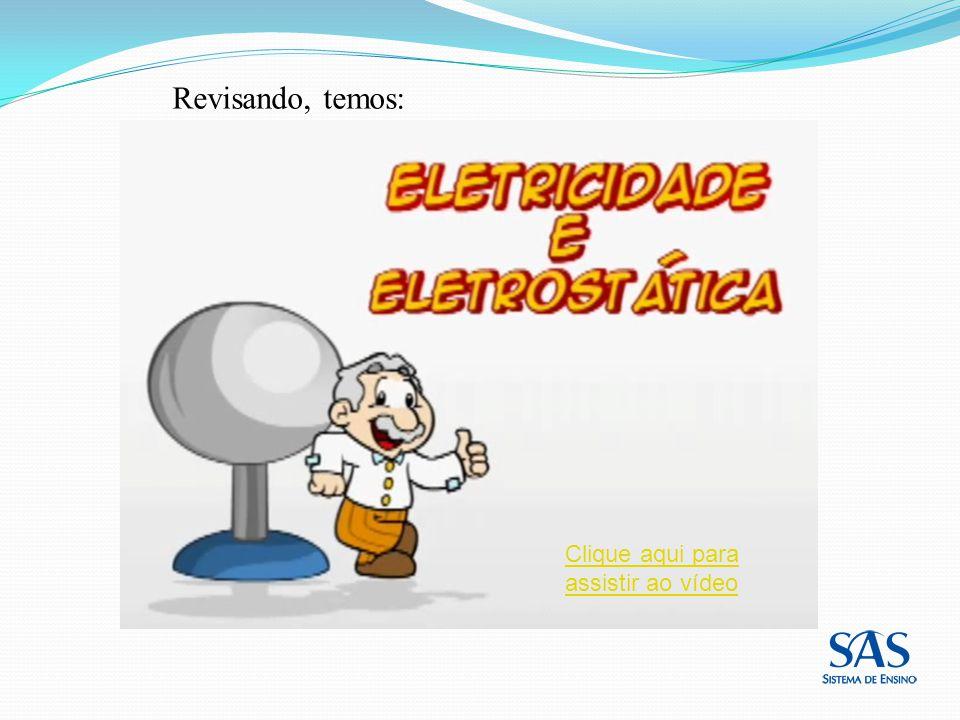 Contato Antes: um corpo eletrizado e um neutro Depois: dois corpos eletrizados com cargas de sinais iguais Processos de eletrização
