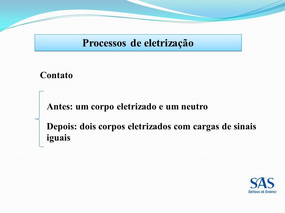 Eletrização por atrito na prática Clique aqui para assistir ao vídeo