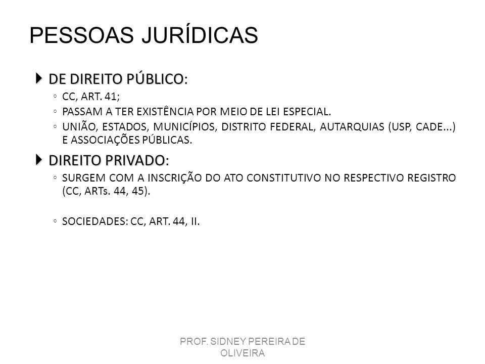 PESSOAS JURÍDICAS DE DIREITO PÚBLICO DE DIREITO PÚBLICO: CC, ART. 41; PASSAM A TER EXISTÊNCIA POR MEIO DE LEI ESPECIAL. UNIÃO, ESTADOS, MUNICÍPIOS, DI