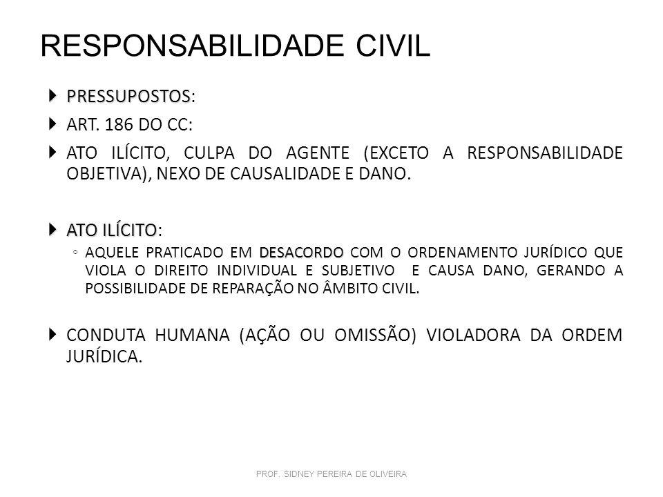 RESPONSABILIDADE CIVIL PRESSUPOSTOS PRESSUPOSTOS: ART. 186 DO CC: ATO ILÍCITO, CULPA DO AGENTE (EXCETO A RESPONSABILIDADE OBJETIVA), NEXO DE CAUSALIDA