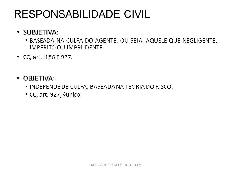 RESPONSABILIDADE CIVIL SUBJETIVA SUBJETIVA: BASEADA NA CULPA DO AGENTE, OU SEJA, AQUELE QUE NEGLIGENTE, IMPERITO OU IMPRUDENTE. CC, art.. 186 E 927. O