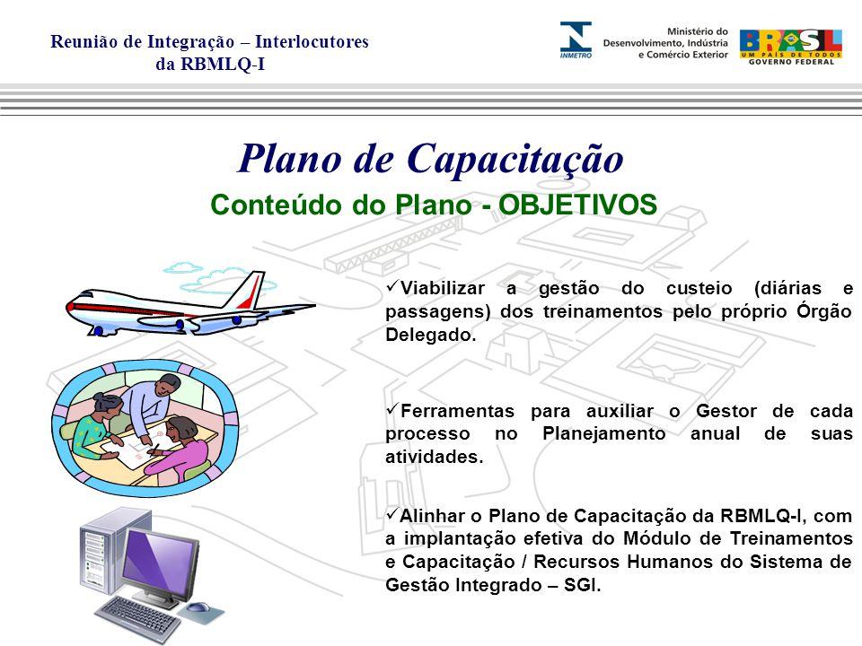Reunião de Integração – Interlocutores da RBMLQ-I Plano de Capacitação Conteúdo do Plano - OBJETIVOS Alinhar o Plano de Capacitação da RBMLQ-I, com a implantação efetiva do Módulo de Treinamentos e Capacitação / Recursos Humanos do Sistema de Gestão Integrado – SGI.