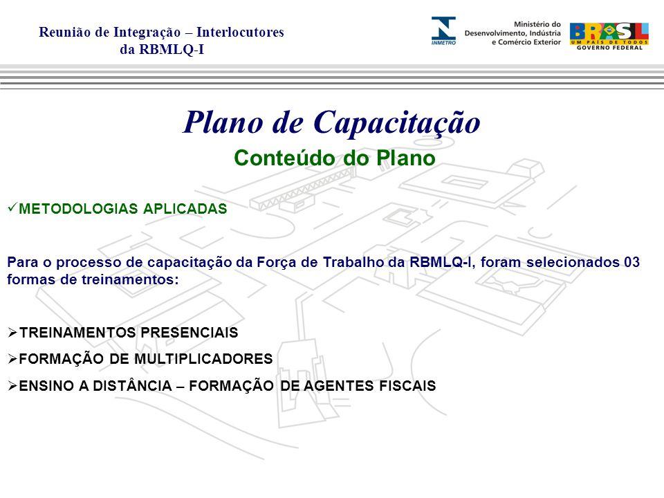 Reunião de Integração – Interlocutores da RBMLQ-I Plano de Capacitação Conteúdo do Plano METODOLOGIAS APLICADAS Para o processo de capacitação da Força de Trabalho da RBMLQ-I, foram selecionados 03 formas de treinamentos: TREINAMENTOS PRESENCIAIS FORMAÇÃO DE MULTIPLICADORES ENSINO A DISTÂNCIA – FORMAÇÃO DE AGENTES FISCAIS