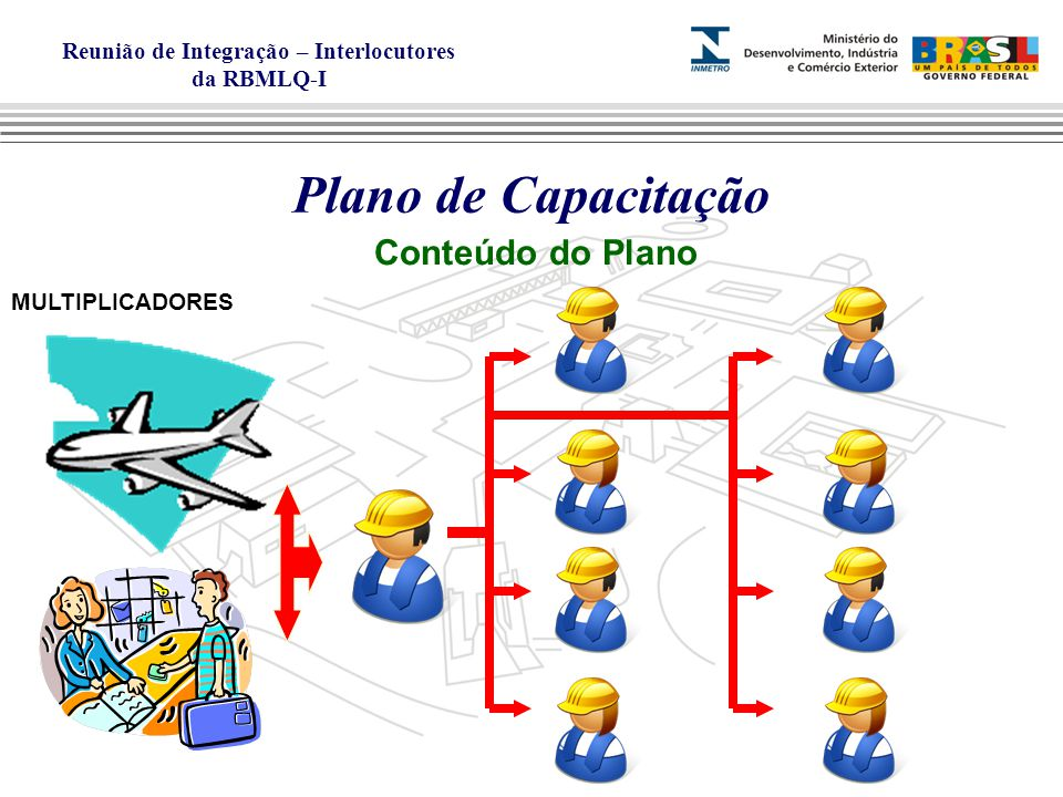 Reunião de Integração – Interlocutores da RBMLQ-I Plano de Capacitação Conteúdo do Plano MULTIPLICADORES