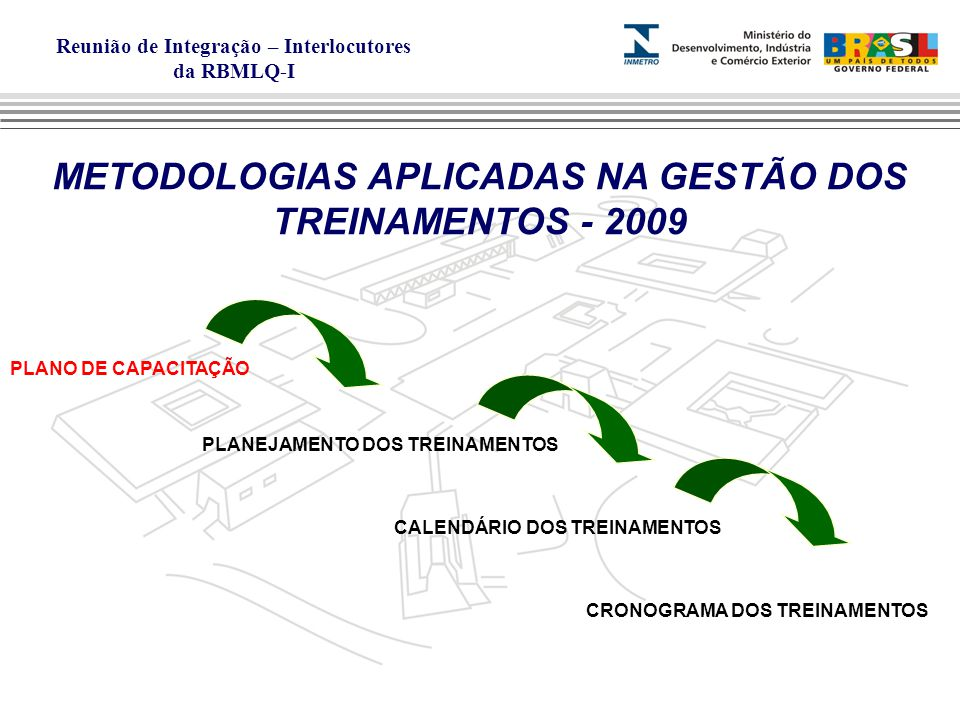 Reunião de Integração – Interlocutores da RBMLQ-I FeriadosSairGrupos e TurmasLegenda Vermelho Multiplicador Verde Metrologia Legal Azul Qualidade