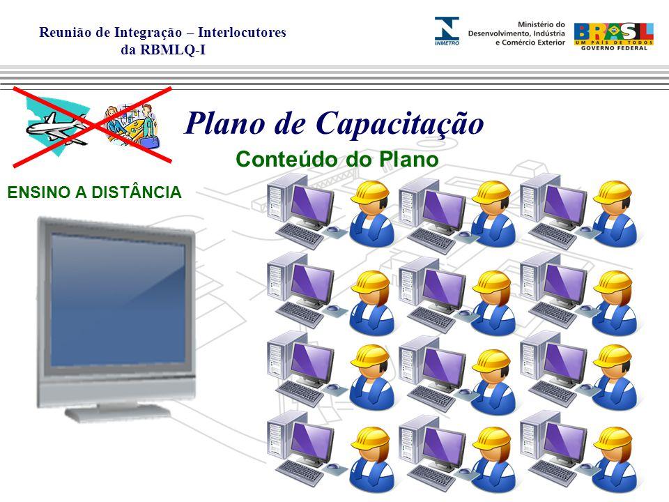 Reunião de Integração – Interlocutores da RBMLQ-I Plano de Capacitação Conteúdo do Plano ENSINO A DISTÂNCIA