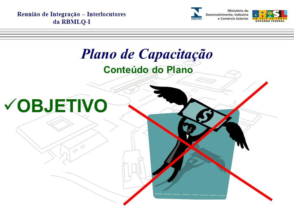 Reunião de Integração – Interlocutores da RBMLQ-I Plano de Capacitação Conteúdo do Plano OBJETIVO