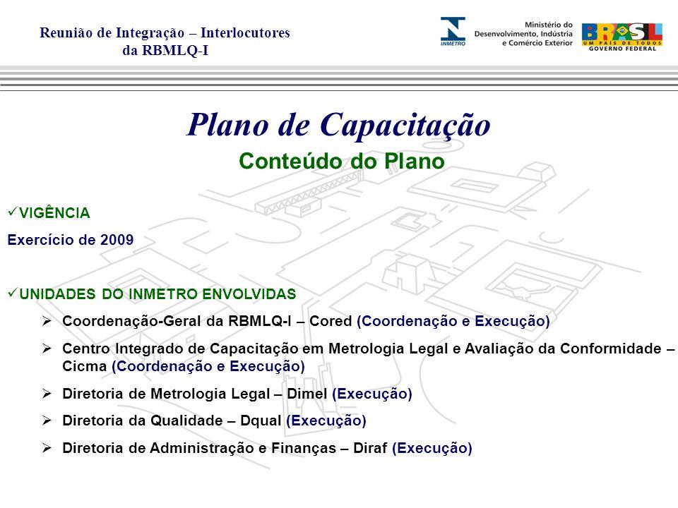 Reunião de Integração – Interlocutores da RBMLQ-I Plano de Capacitação Conteúdo do Plano VIGÊNCIA Exercício de 2009 UNIDADES DO INMETRO ENVOLVIDAS Coordenação-Geral da RBMLQ-I – Cored (Coordenação e Execução) Centro Integrado de Capacitação em Metrologia Legal e Avaliação da Conformidade – Cicma (Coordenação e Execução) Diretoria de Metrologia Legal – Dimel (Execução) Diretoria da Qualidade – Dqual (Execução) Diretoria de Administração e Finanças – Diraf (Execução)