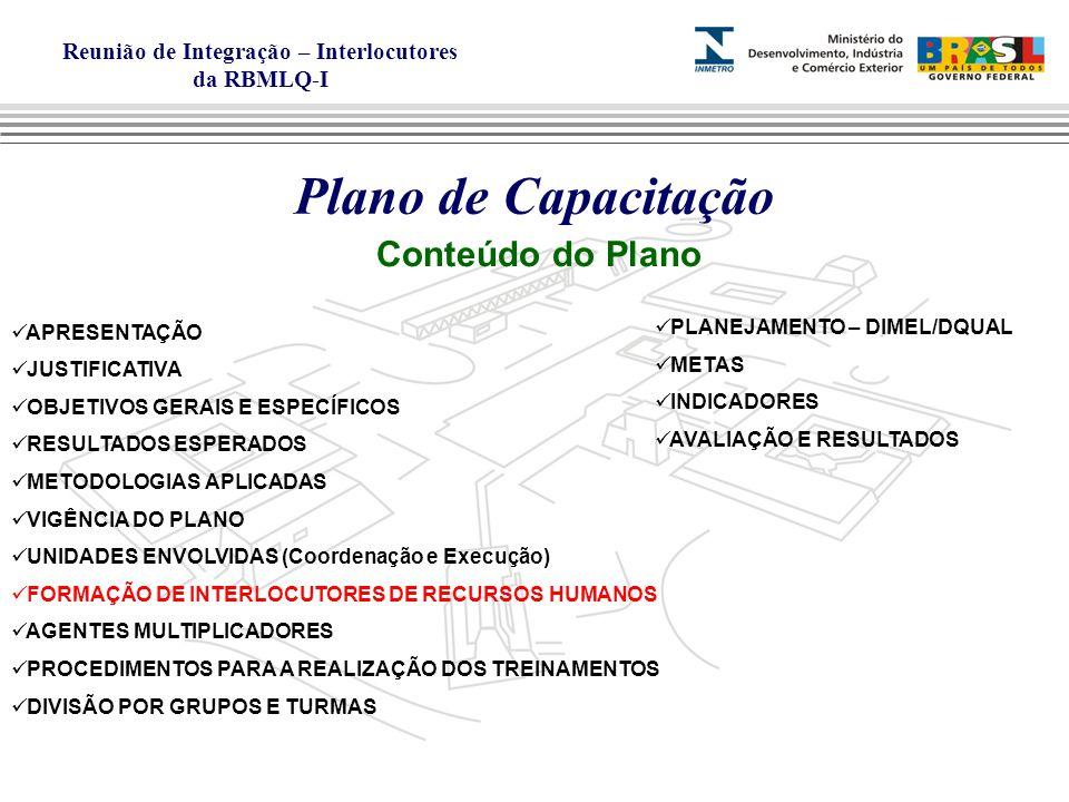 Reunião de Integração – Interlocutores da RBMLQ-I Plano de Capacitação Conteúdo do Plano APRESENTAÇÃO JUSTIFICATIVA OBJETIVOS GERAIS E ESPECÍFICOS RESULTADOS ESPERADOS METODOLOGIAS APLICADAS VIGÊNCIA DO PLANO UNIDADES ENVOLVIDAS (Coordenação e Execução) FORMAÇÃO DE INTERLOCUTORES DE RECURSOS HUMANOS AGENTES MULTIPLICADORES PROCEDIMENTOS PARA A REALIZAÇÃO DOS TREINAMENTOS DIVISÃO POR GRUPOS E TURMAS PLANEJAMENTO – DIMEL/DQUAL METAS INDICADORES AVALIAÇÃO E RESULTADOS