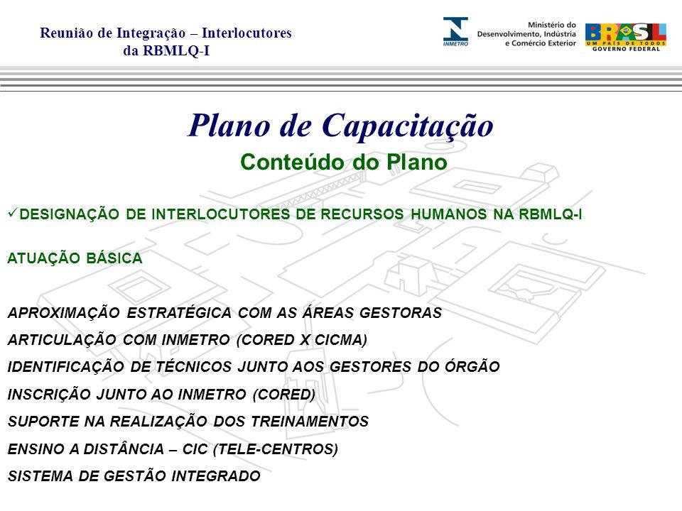 Reunião de Integração – Interlocutores da RBMLQ-I Plano de Capacitação Conteúdo do Plano DESIGNAÇÃO DE INTERLOCUTORES DE RECURSOS HUMANOS NA RBMLQ-I ATUAÇÃO BÁSICA APROXIMAÇÃO ESTRATÉGICA COM AS ÁREAS GESTORAS ARTICULAÇÃO COM INMETRO (CORED X CICMA) IDENTIFICAÇÃO DE TÉCNICOS JUNTO AOS GESTORES DO ÓRGÃO INSCRIÇÃO JUNTO AO INMETRO (CORED) SUPORTE NA REALIZAÇÃO DOS TREINAMENTOS ENSINO A DISTÂNCIA – CIC (TELE-CENTROS) SISTEMA DE GESTÃO INTEGRADO