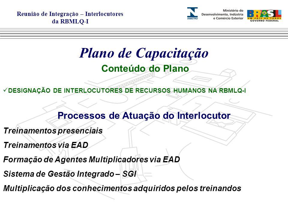 Reunião de Integração – Interlocutores da RBMLQ-I Plano de Capacitação Conteúdo do Plano DESIGNAÇÃO DE INTERLOCUTORES DE RECURSOS HUMANOS NA RBMLQ-I Processos de Atuação do Interlocutor Treinamentos presenciais Treinamentos via EAD Formação de Agentes Multiplicadores via EAD Sistema de Gestão Integrado – SGI Multiplicação dos conhecimentos adquiridos pelos treinandos