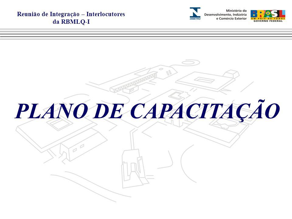 Reunião de Integração – Interlocutores da RBMLQ-I Competências e Atribuições Decreto nº 6275 de 28 de novembro de 2007.