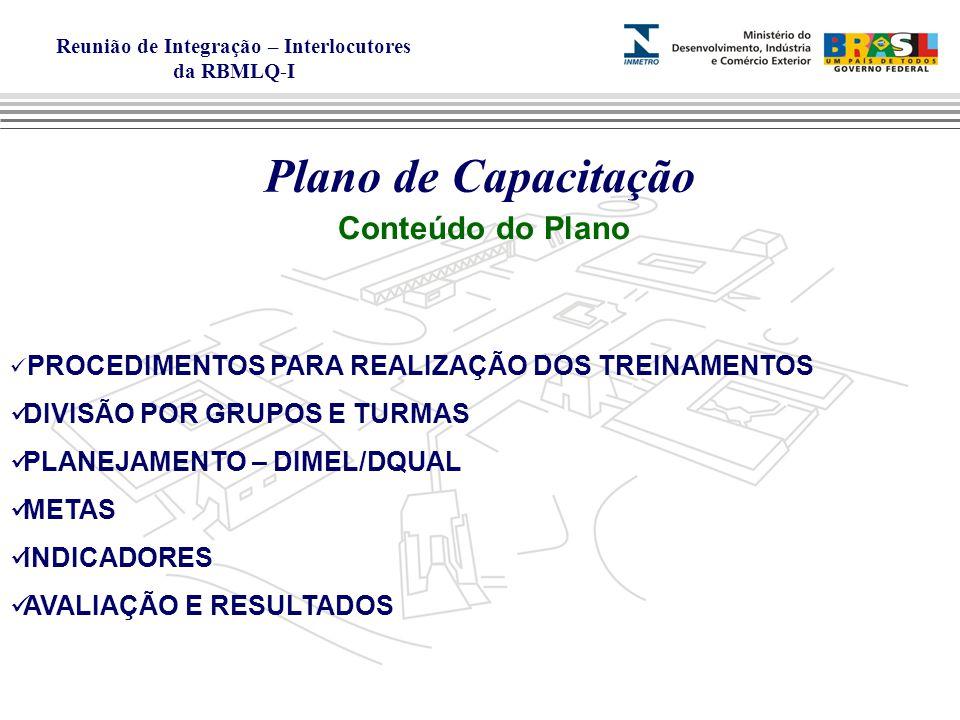 Reunião de Integração – Interlocutores da RBMLQ-I Plano de Capacitação Conteúdo do Plano PROCEDIMENTOS PARA REALIZAÇÃO DOS TREINAMENTOS DIVISÃO POR GRUPOS E TURMAS PLANEJAMENTO – DIMEL/DQUAL METAS INDICADORES AVALIAÇÃO E RESULTADOS