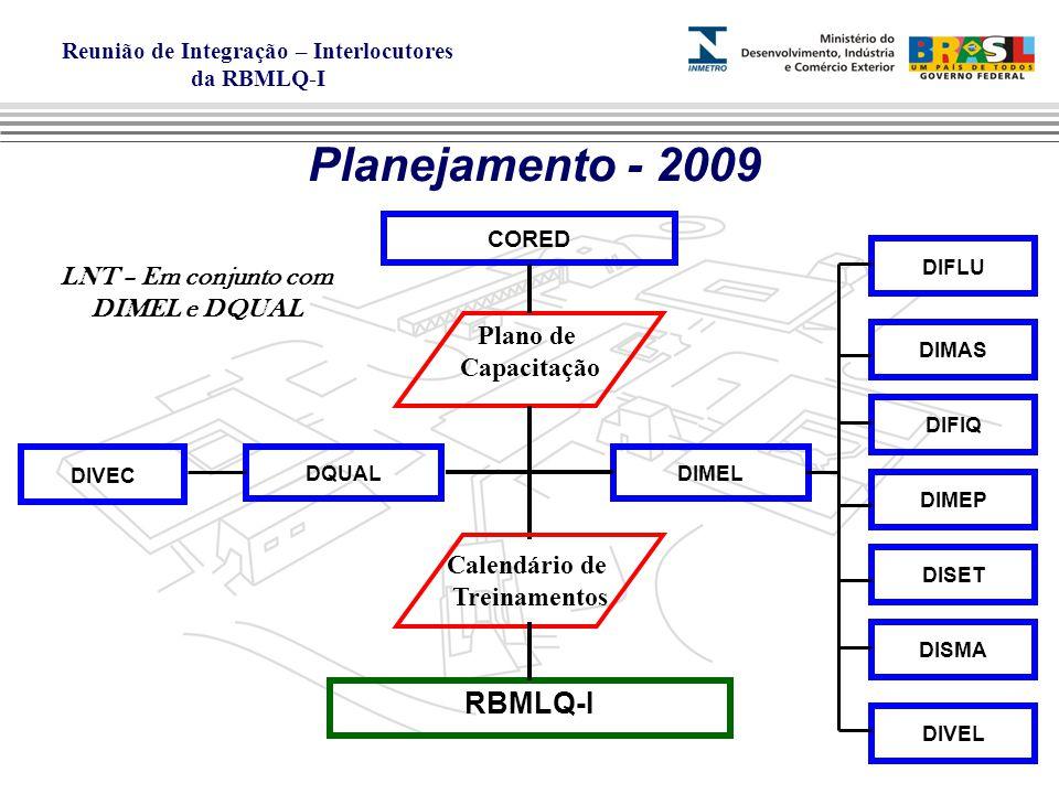 Reunião de Integração – Interlocutores da RBMLQ-I Planejamento - 2009 CORED DIMAS DIMEL DISET DIFIQ DIVEC DIFLU DIMEP DIVEL RBMLQ-I DISMA DQUAL Plano de Capacitação Calendário de Treinamentos LNT – Em conjunto com DIMEL e DQUAL