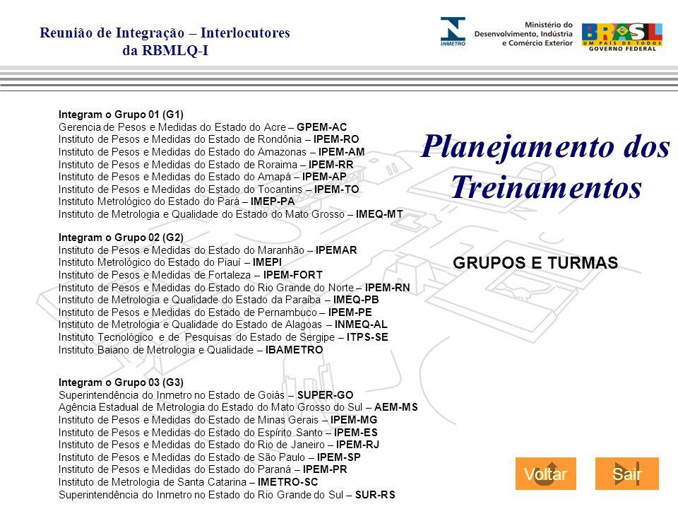 Reunião de Integração – Interlocutores da RBMLQ-I GRUPOS E TURMAS Integram o Grupo 01 (G1) Gerencia de Pesos e Medidas do Estado do Acre – GPEM-AC Instituto de Pesos e Medidas do Estado de Rondônia – IPEM-RO Instituto de Pesos e Medidas do Estado do Amazonas – IPEM-AM Instituto de Pesos e Medidas do Estado de Roraima – IPEM-RR Instituto de Pesos e Medidas do Estado do Amapá – IPEM-AP Instituto de Pesos e Medidas do Estado do Tocantins – IPEM-TO Instituto Metrológico do Estado do Pará – IMEP-PA Instituto de Metrologia e Qualidade do Estado do Mato Grosso – IMEQ-MT Integram o Grupo 02 (G2) Instituto de Pesos e Medidas do Estado do Maranhão – IPEMAR Instituto Metrológico do Estado do Piauí – IMEPI Instituto de Pesos e Medidas de Fortaleza – IPEM-FORT Instituto de Pesos e Medidas do Estado do Rio Grande do Norte – IPEM-RN Instituto de Metrologia e Qualidade do Estado da Paraíba – IMEQ-PB Instituto de Pesos e Medidas do Estado de Pernambuco – IPEM-PE Instituto de Metrologia e Qualidade do Estado de Alagoas – INMEQ-AL Instituto Tecnológico e de Pesquisas do Estado de Sergipe – ITPS-SE Instituto Baiano de Metrologia e Qualidade – IBAMETRO Integram o Grupo 03 (G3) Superintendência do Inmetro no Estado de Goiás – SUPER-GO Agência Estadual de Metrologia do Estado do Mato Grosso do Sul – AEM-MS Instituto de Pesos e Medidas do Estado de Minas Gerais – IPEM-MG Instituto de Pesos e Medidas do Estado do Espírito Santo – IPEM-ES Instituto de Pesos e Medidas do Estado do Rio de Janeiro – IPEM-RJ Instituto de Pesos e Medidas do Estado de São Paulo – IPEM-SP Instituto de Pesos e Medidas do Estado do Paraná – IPEM-PR Instituto de Metrologia de Santa Catarina – IMETRO-SC Superintendência do Inmetro no Estado do Rio Grande do Sul – SUR-RS VoltarSair Planejamento dos Treinamentos