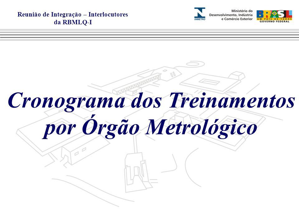 Reunião de Integração – Interlocutores da RBMLQ-I Cronograma dos Treinamentos por Órgão Metrológico