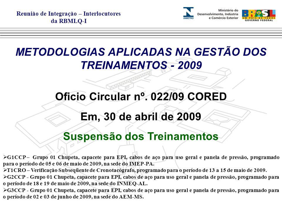 Reunião de Integração – Interlocutores da RBMLQ-I METODOLOGIAS APLICADAS NA GESTÃO DOS TREINAMENTOS - 2009 Oficio Circular nº.