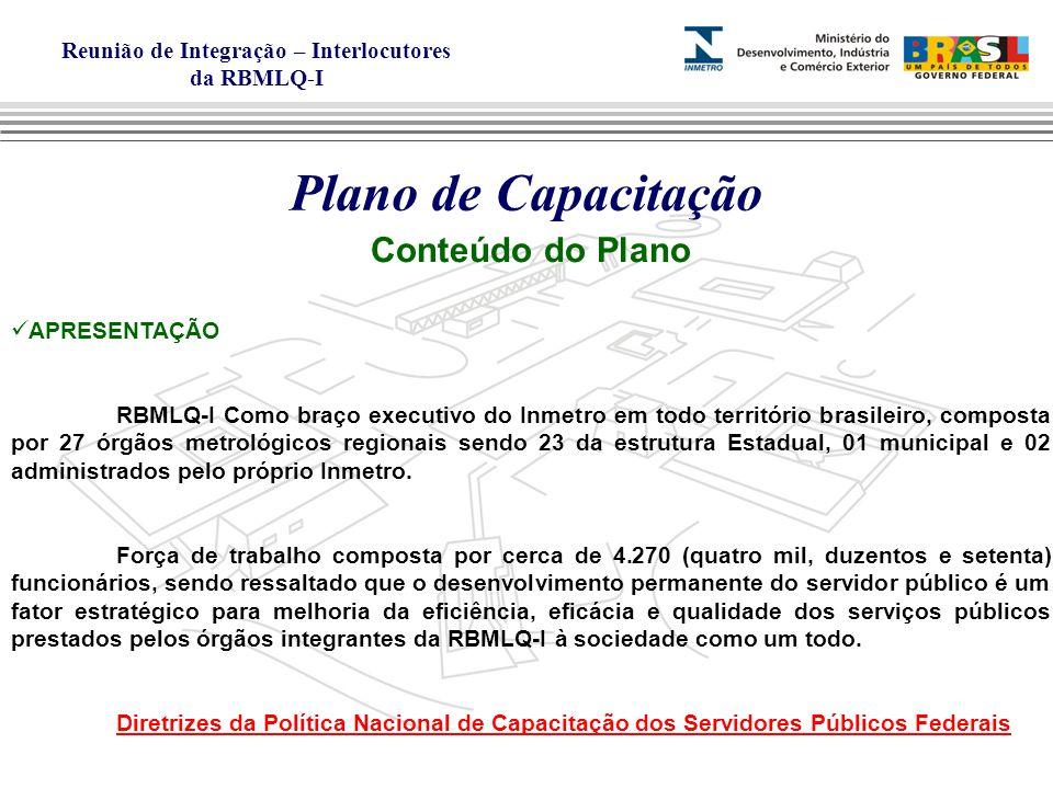 Reunião de Integração – Interlocutores da RBMLQ-I Rodrigo Mussury Inada Assessor da Coordenação-Geral da RBMLQ-I Equipe: Maria Luiza, Alessandra Martins e Camila Fidelis E-mail - rminada@inmetro.gov.br,rminada@inmetro.gov.br treinamentosrbmlq@inmetro.gov.br Contato: 21 – 2679-9361 / 8679-6742 Coordenação-Geral da RBMLQ-I CORED