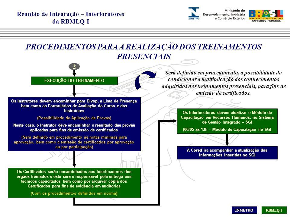 Reunião de Integração – Interlocutores da RBMLQ-I PROCEDIMENTOS PARA A REALIZAÇÃO DOS TREINAMENTOS PRESENCIAIS EXECUÇÃO DO TREINAMENTO INMETRORBMLQ-I 2 Os Instrutores devem encaminhar para Divop, a Lista de Presença bem como os Formulários de Avaliação do Curso e dos Instrutores (Possibilidade de Aplicação de Provas) Neste caso, o Instrutor deve encaminhar o resultado das provas aplicadas para fins de emissão de certificados (Será definido em procedimento as notas mínimas para aprovação, bem como a emissão de certificados por aprovação ou por participação) Será definido em procedimento, a possibilidade da condicionar a multiplicação dos conhecimentos adquiridos nos treinamentos presenciais, para fins de emissão de certificados.