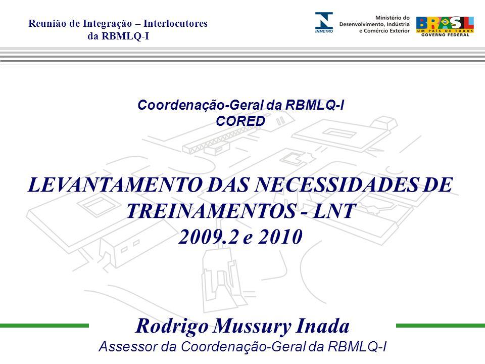 Reunião de Integração – Interlocutores da RBMLQ-I Coordenação-Geral da RBMLQ-I CORED LEVANTAMENTO DAS NECESSIDADES DE TREINAMENTOS - LNT 2009.2 e 2010 Rodrigo Mussury Inada Assessor da Coordenação-Geral da RBMLQ-I