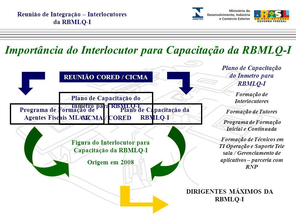 Reunião de Integração – Interlocutores da RBMLQ-I Importância do Interlocutor para Capacitação da RBMLQ-I Figura do Interlocutor para Capacitação da RBMLQ-I Origem em 2008 Programa de Formação de Agentes Fiscais ML/AC Plano de Capacitação da RBMLQ-I DIRIGENTES MÁXIMOS DA RBMLQ-I REUNIÃO CORED / CICMA Plano de Capacitação do Inmetro para RBMLQ-I CICMA / CORED Plano de Capacitação do Inmetro para RBMLQ-I Formação de Interlocutores Formação de Tutores Programa de Formação Inicial e Continuada Formação de Técnicos em TI Operação e Suporte Tele sala / Gerenciamento de aplicativos – parceria com RNP