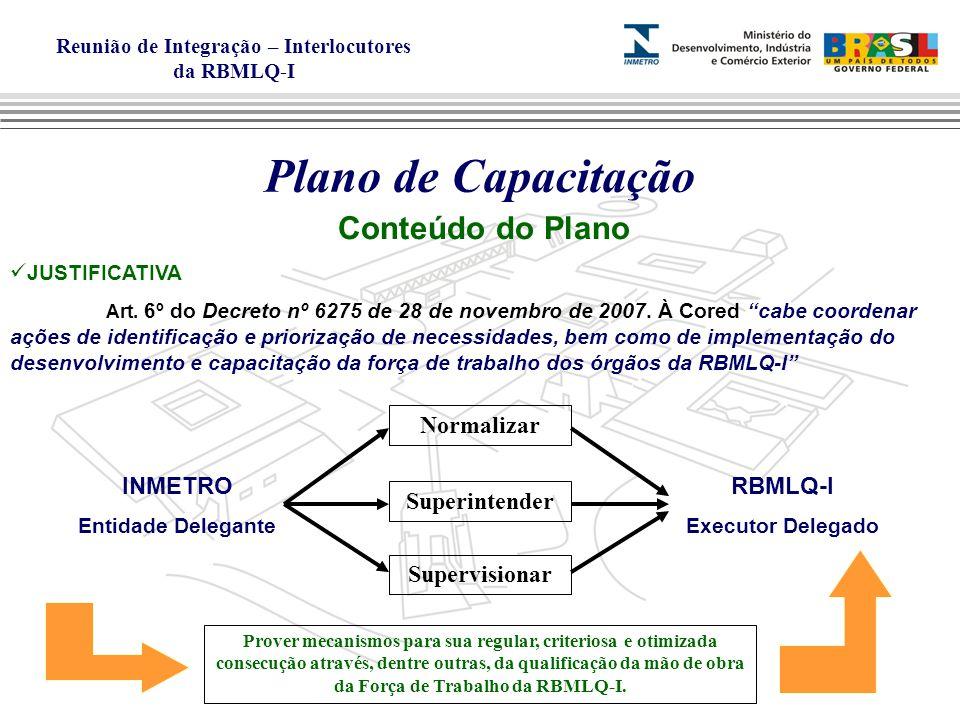 Reunião de Integração – Interlocutores da RBMLQ-I Canais de Comunicação com a RBMLQ- I e com os Interlocutores