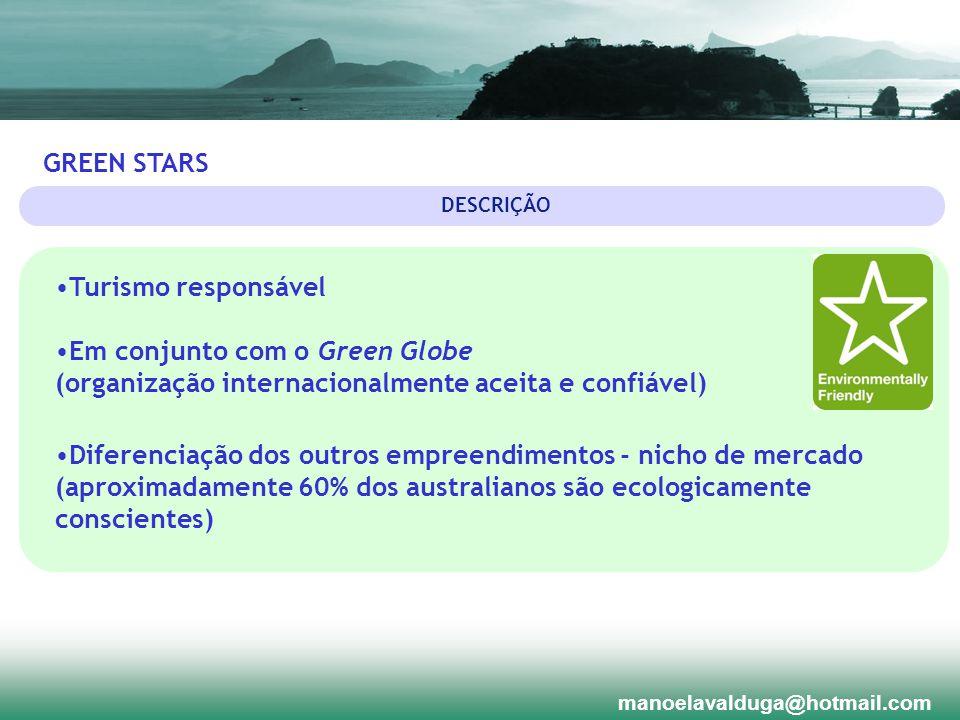 DESCRIÇÃO Turismo responsável Em conjunto com o Green Globe (organização internacionalmente aceita e confiável) Diferenciação dos outros empreendiment