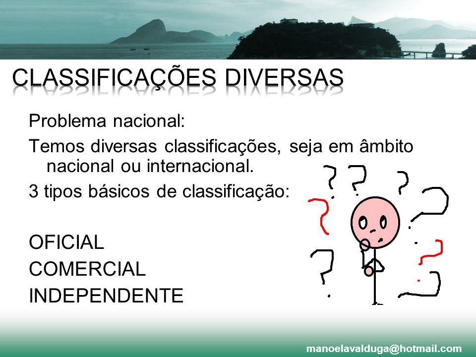 Problema nacional: Temos diversas classificações, seja em âmbito nacional ou internacional. 3 tipos básicos de classificação: OFICIAL COMERCIAL INDEPE