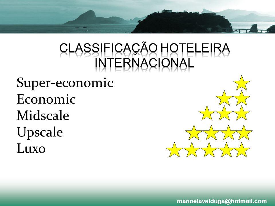 Super-economic Economic Midscale Upscale Luxo manoelavalduga@hotmail.com