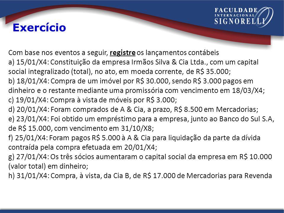 Com base nos eventos a seguir, registre os lançamentos contábeis a) 15/01/X4: Constituição da empresa Irmãos Silva & Cia Ltda., com um capital social integralizado (total), no ato, em moeda corrente, de R$ 35.000; b) 18/01/X4: Compra de um imóvel por R$ 30.000, sendo R$ 3.000 pagos em dinheiro e o restante mediante uma promissória com vencimento em 18/03/X4; c) 19/01/X4: Compra à vista de móveis por R$ 3.000; d) 20/01/X4: Foram comprados de A & Cia, a prazo, R$ 8.500 em Mercadorias; e) 23/01/X4: Foi obtido um empréstimo para a empresa, junto ao Banco do Sul S.A, de R$ 15.000, com vencimento em 31/10/X8; f) 25/01/X4: Foram pagos R$ 5.000 à A & Cia para liquidação da parte da dívida contraída pela compra efetuada em 20/01/X4; g) 27/01/X4: Os três sócios aumentaram o capital social da empresa em R$ 10.000 (valor total) em dinheiro; h) 31/01/X4: Compra, à vista, da Cia B, de R$ 17.000 de Mercadorias para Revenda
