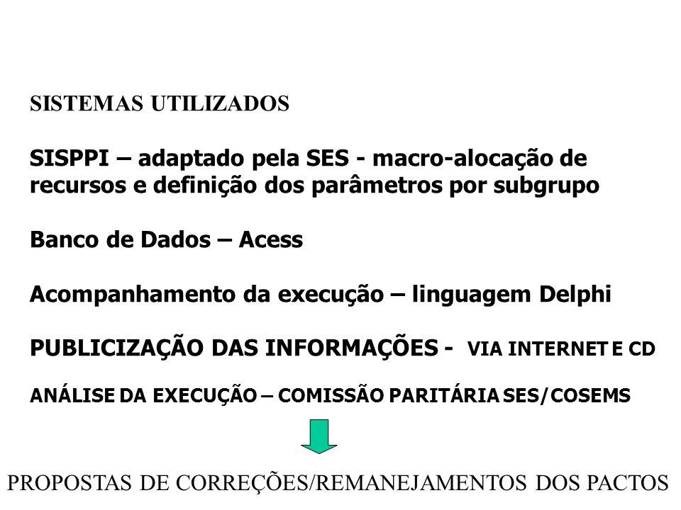 SISTEMAS UTILIZADOS SISPPI – adaptado pela SES - macro-alocação de recursos e definição dos parâmetros por subgrupo Banco de Dados – Acess Acompanhame