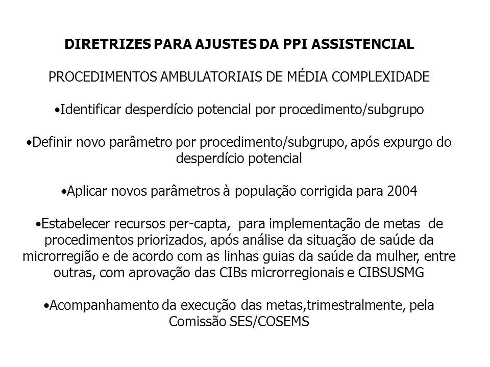 DIRETRIZES PARA AJUSTES DA PPI ASSISTENCIAL PROCEDIMENTOS AMBULATORIAIS DE MÉDIA COMPLEXIDADE Identificar desperdício potencial por procedimento/subgr