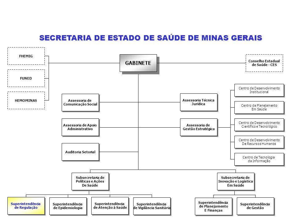SECRETARIA DE ESTADO DE SAÚDE DE MINAS GERAIS GABINETEGABINETE Assessoria de Comunicação Social Assessoria de Comunicação Social Assessoria de Apoio A