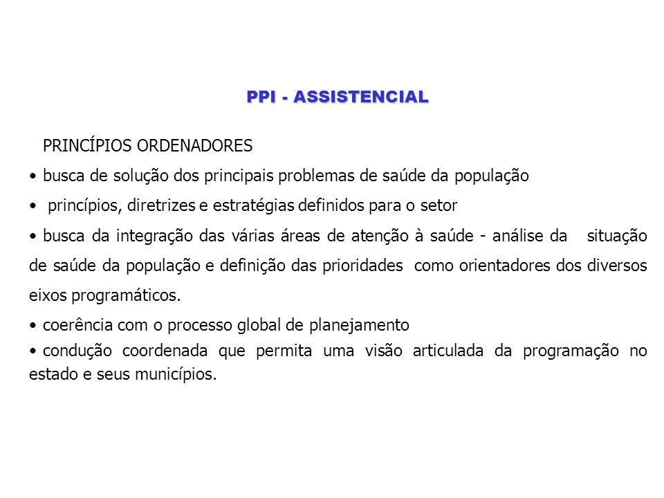 PRINCÍPIOS ORDENADORES busca de solução dos principais problemas de saúde da população princípios, diretrizes e estratégias definidos para o setor bus