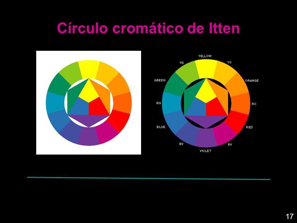 A PERCEPÇÃO DA COR Cada pigmento absorve certa proporção da luz branca.